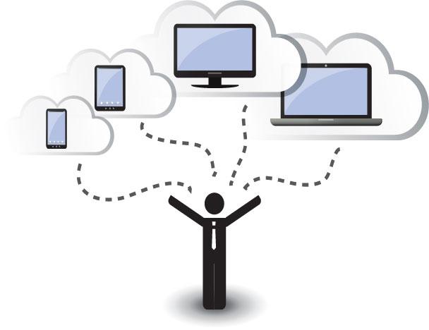 SMB cloud solutions