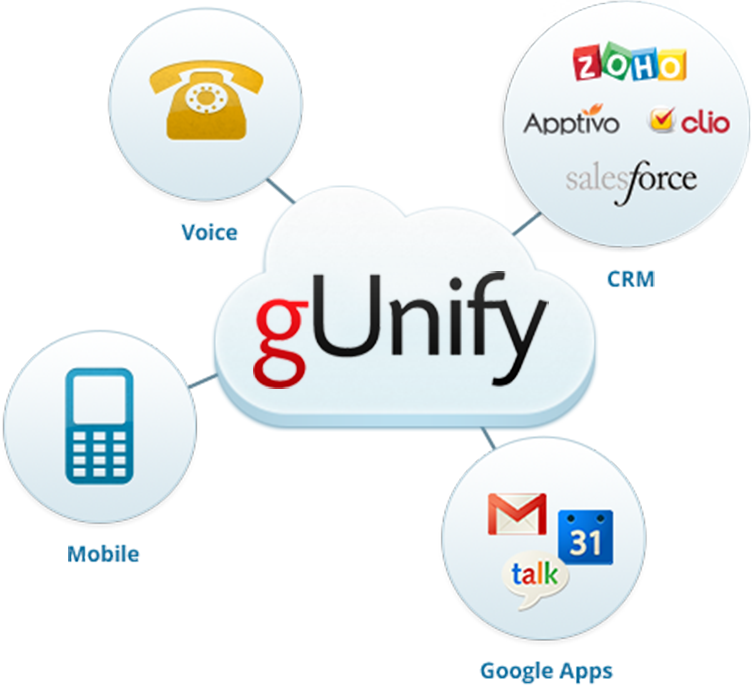 gunify-cloud